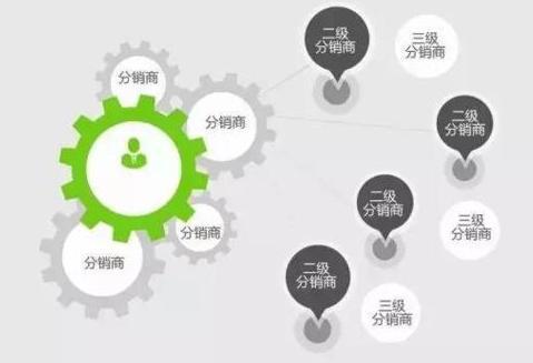 微信三级分销平台怎么做?微信三级分销佣金怎么计算?微信三级分销佣金设置方案